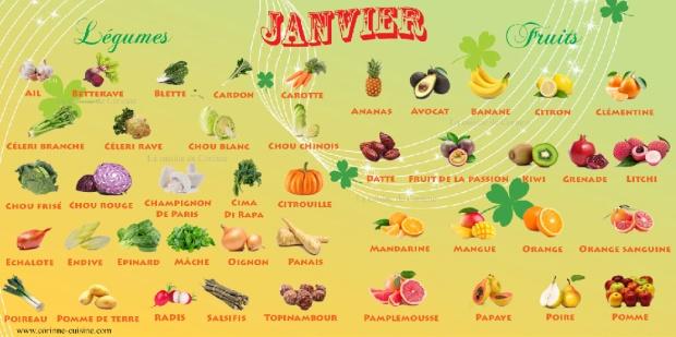 Légumes saison janvier